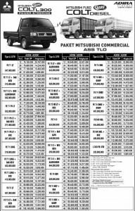 foto Mitsubishi Cirebon